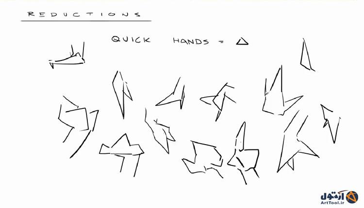آموزش طراحی حالت های مختلف دست | نقاشی دیجیتال |طراحی دست | آموزش نقاشی دیجیتال