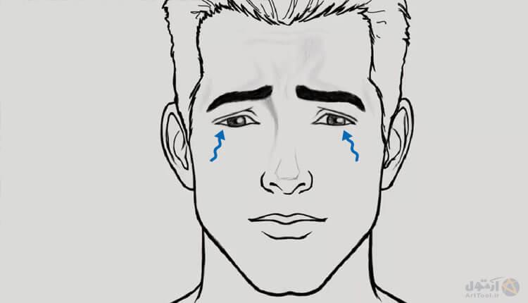 آموزش طراحی چهره ناراحت (غمگین) - نقاشی دیجیتال- آموزش digital painting