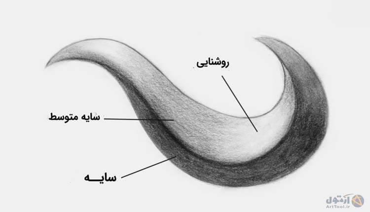 طراحی مو ؛ قبل از طراحی مو سر این نکات را بدانید!؟ سایه زدن مو