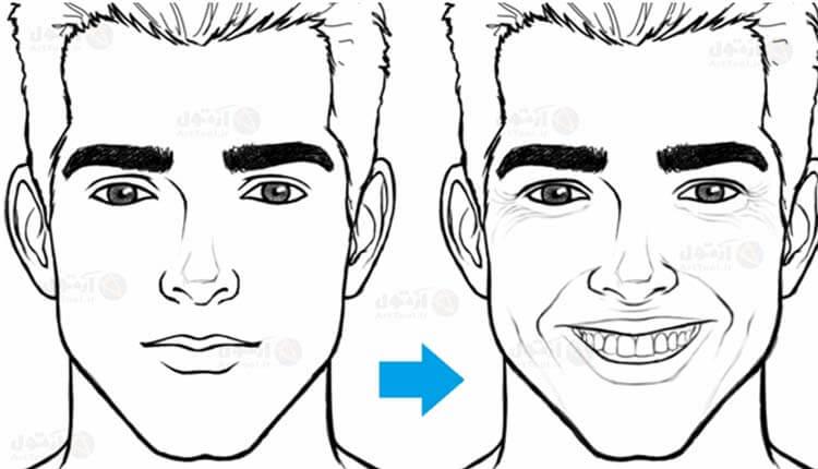 طراحی حالت چهره خندان - نقاشی دیجیتال